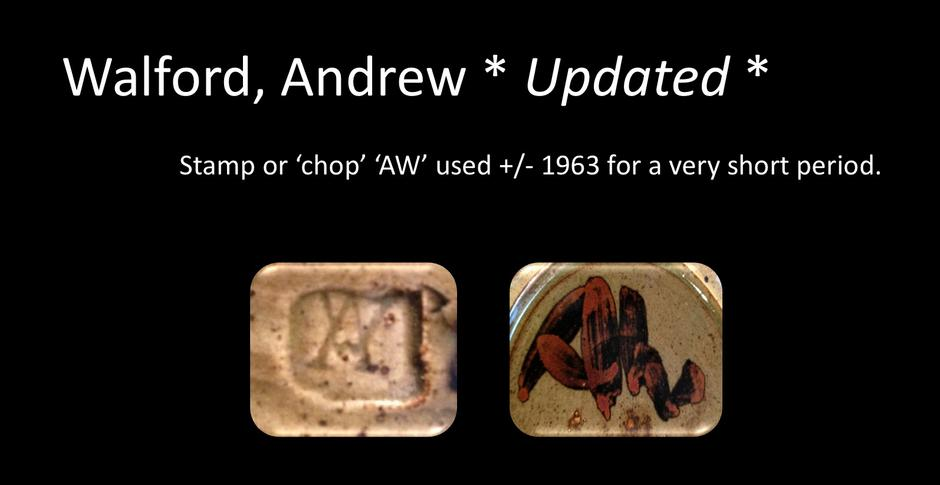 KERROD MODERN - South African Pottery Marks & Monograms - UPDATES