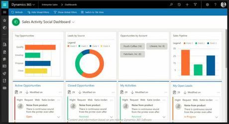 Microsoft Dynamics Crm Datasmith
