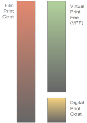 vpf-cost.png
