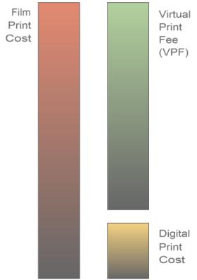 vpf-cost.png