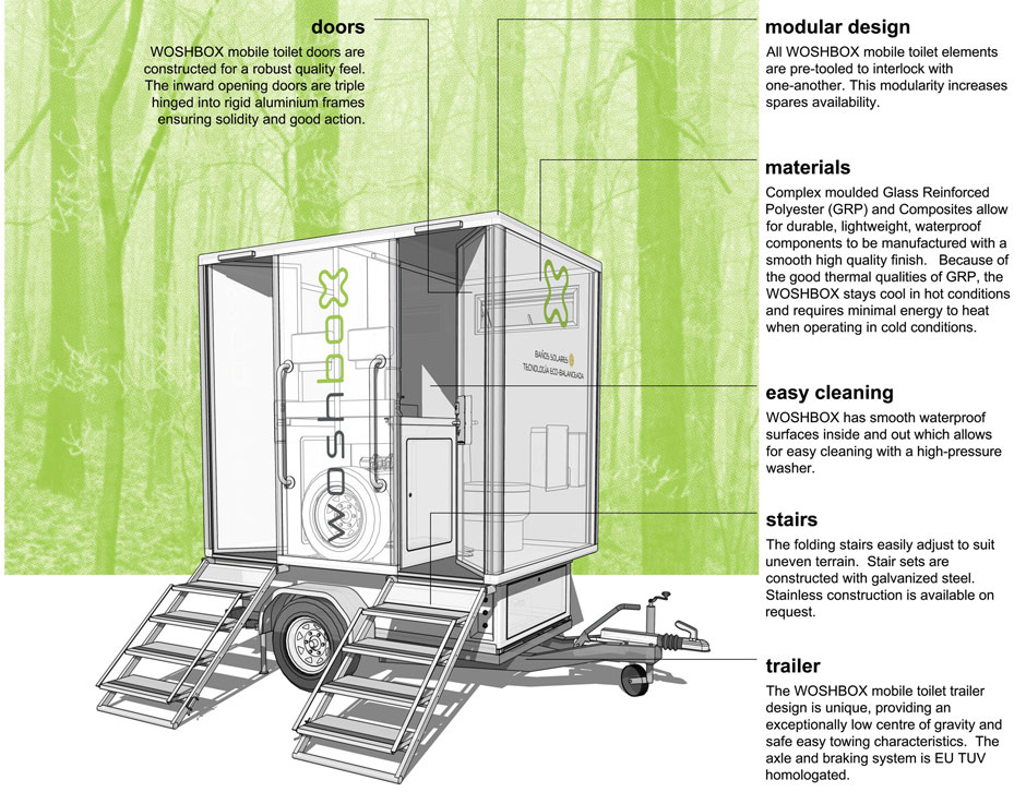 how to build a portable toilet